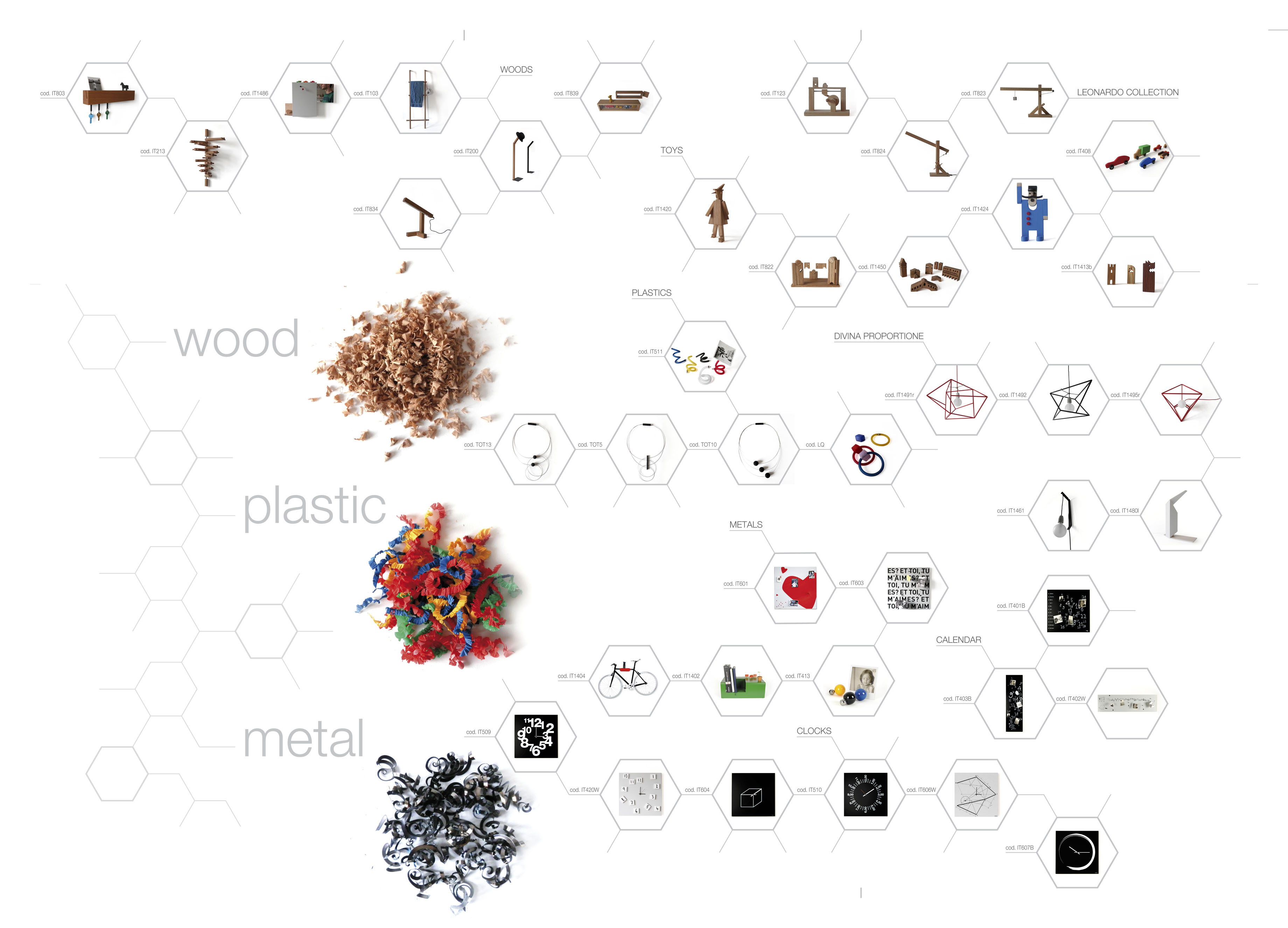 designobject catalogue wood plastic metal